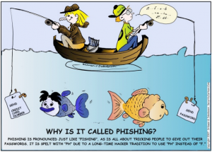 Why is it called phishing?