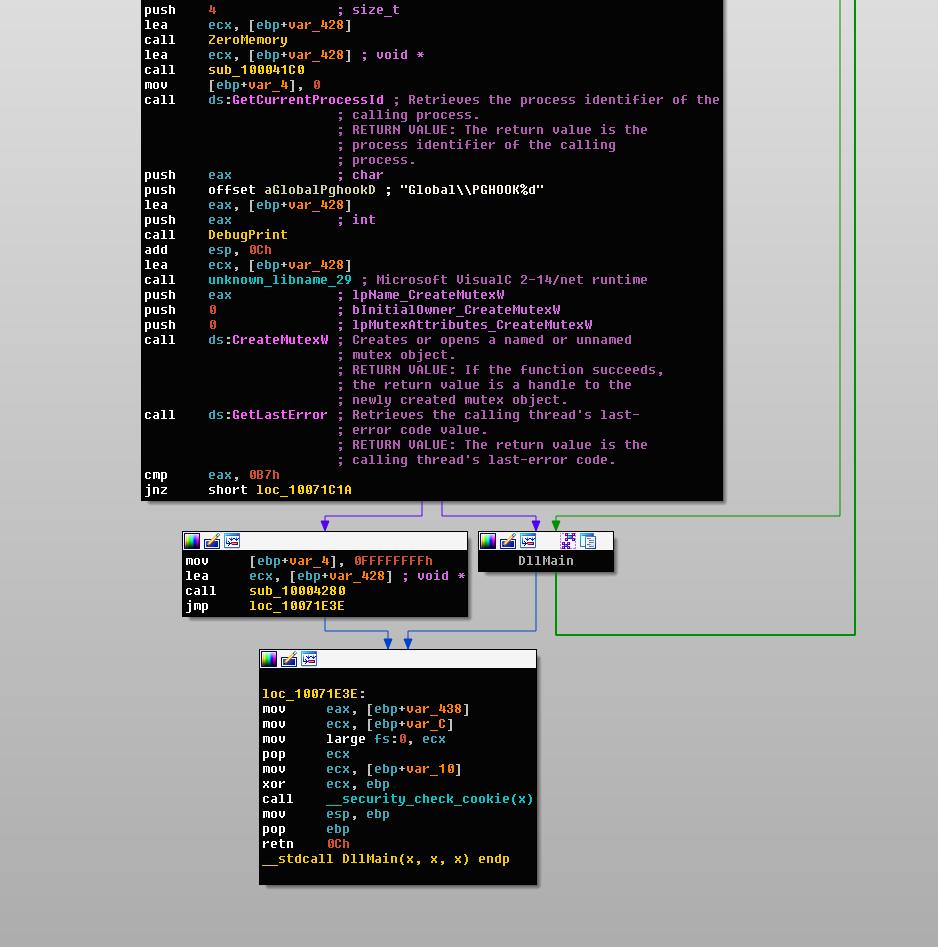 C:\Users\coakley\Desktop\labs.nettitude.com\Blogs\2018\Avecto\Pictures\IDA_Mutex.PNG