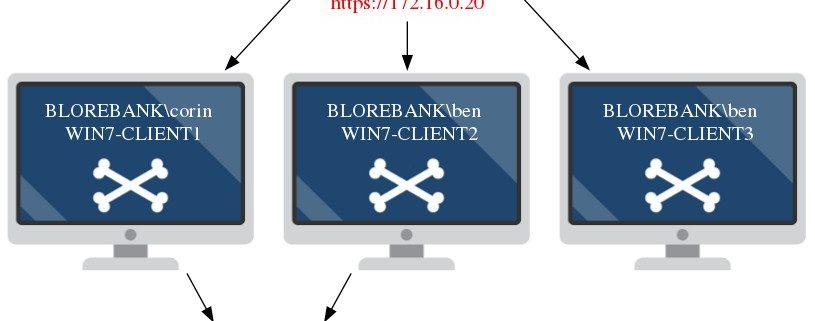 Z:\Desktop\pyshc2.png