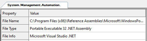 System.Management.Automation.dll, the engine behind PowerShell, is a .NET library.