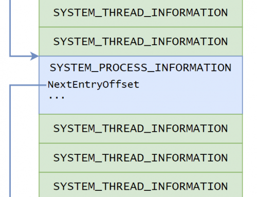 VM Detection Tricks, Part 2: Driver Thread Fingerprinting